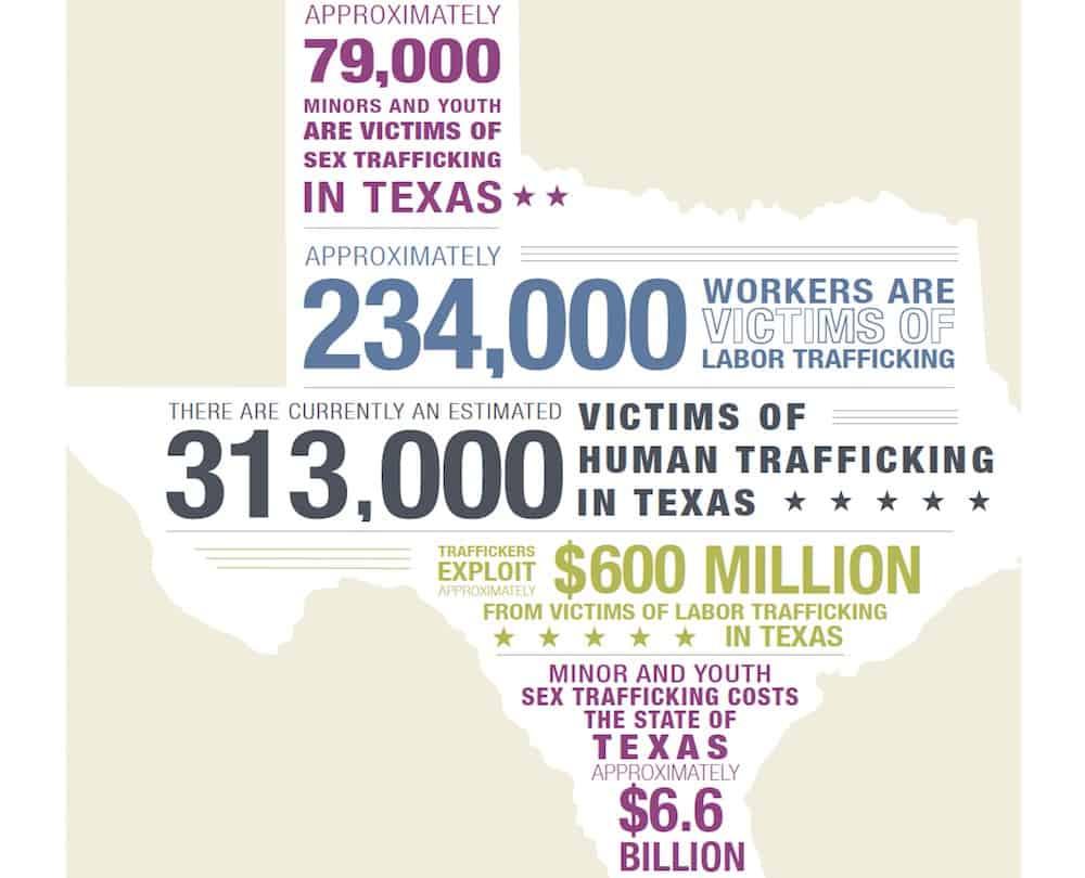 idvsa-human-trafficking